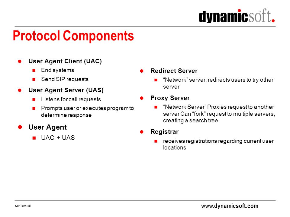 Protocol Components User Agent User Agent Client (UAC) Redirect Server