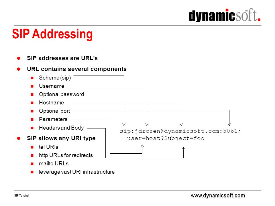 SIP Addressing SIP addresses are URL's URL contains several components