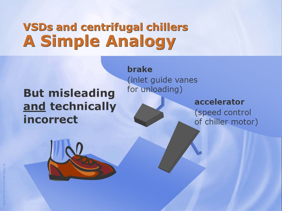 VSDs and centrifugal chillers A Simple Analogy