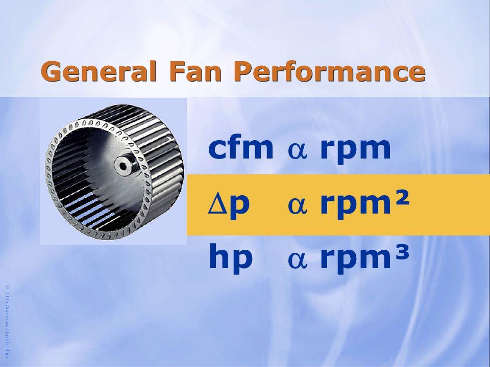 General Fan Performance