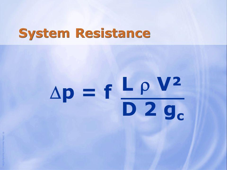 L r V² Dp = f D 2 gc System Resistance