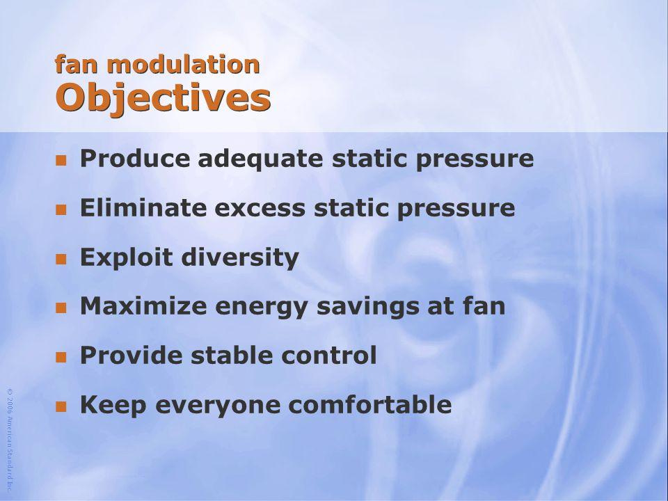 fan modulation Objectives