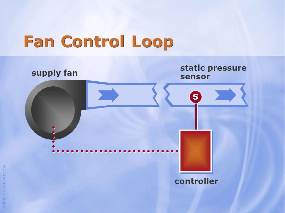 Fan Control Loop static pressure sensor supply fan S controller