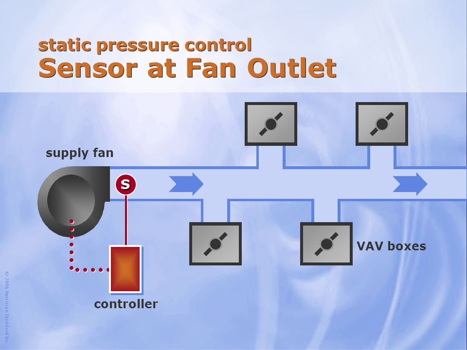 static pressure control Sensor at Fan Outlet