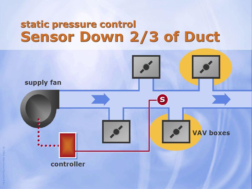 static pressure control Sensor Down 2/3 of Duct
