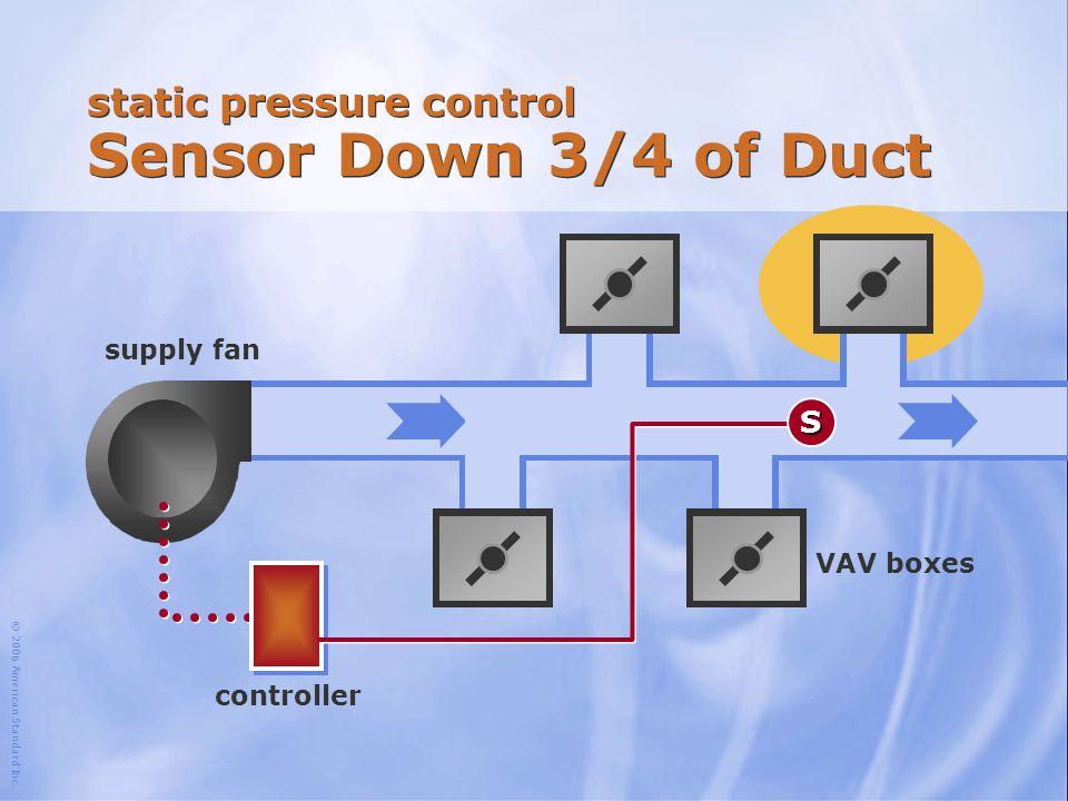 static pressure control Sensor Down 3/4 of Duct