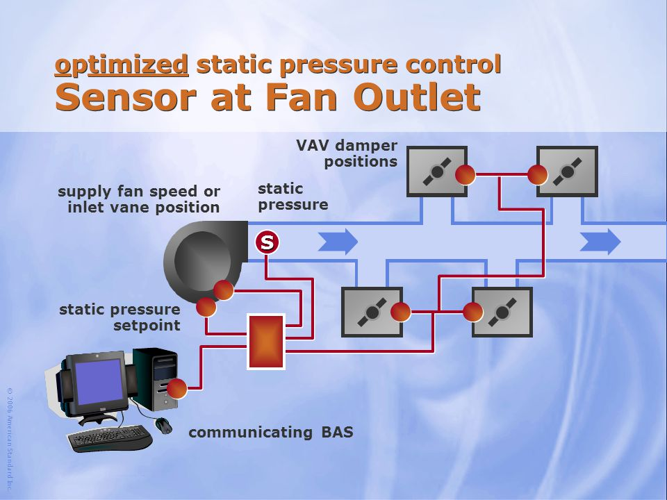 optimized static pressure control Sensor at Fan Outlet