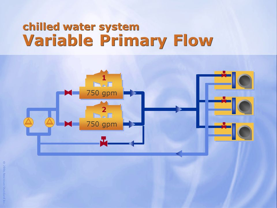 chilled water system Variable Primary Flow
