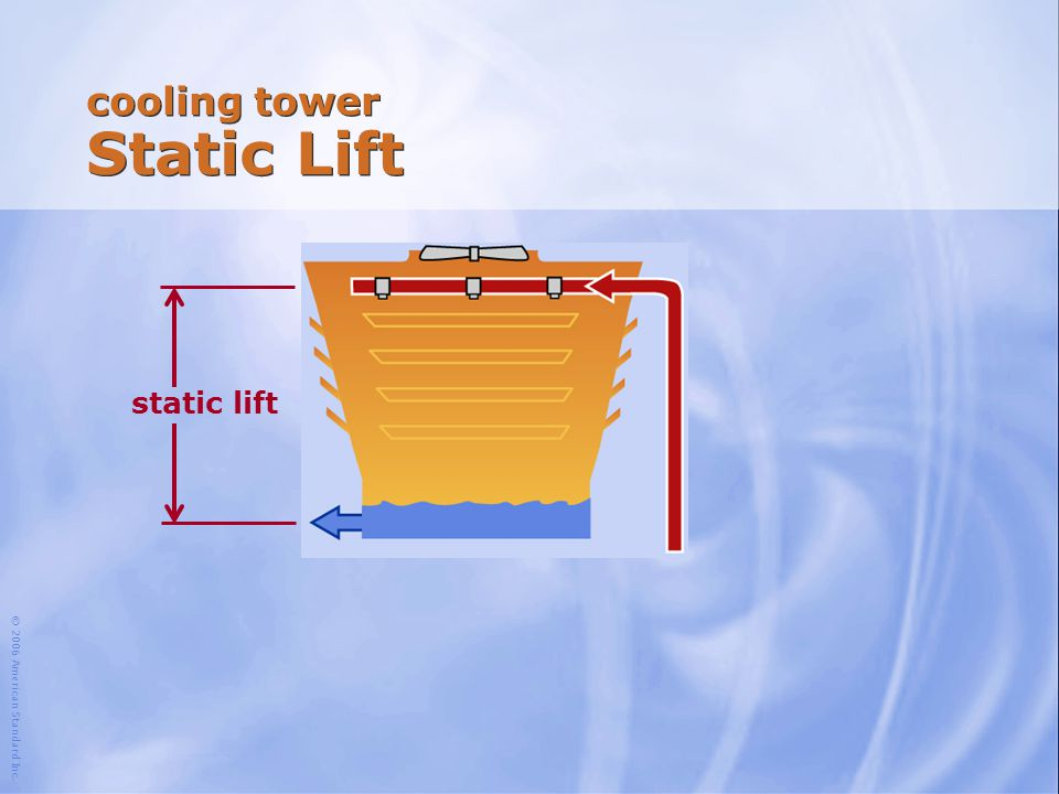 cooling tower Static Lift