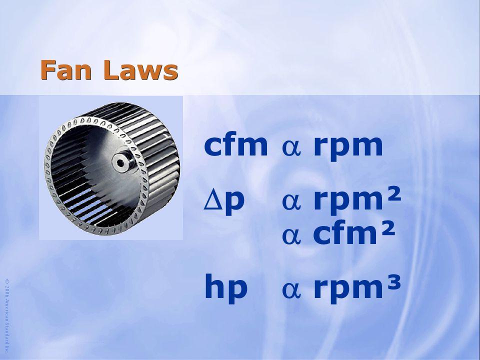 cfm a rpm Dp a rpm² a cfm² hp a rpm³ Fan Laws
