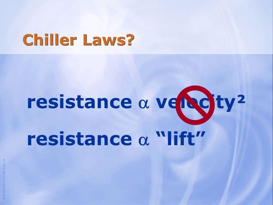 resistance a velocity²