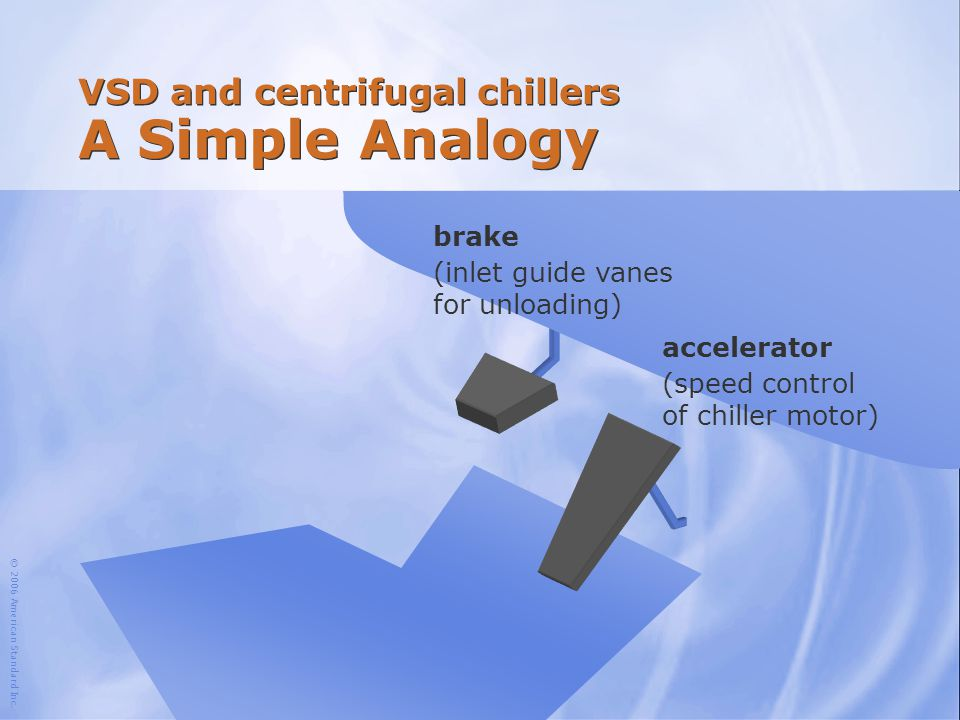 VSD and centrifugal chillers A Simple Analogy