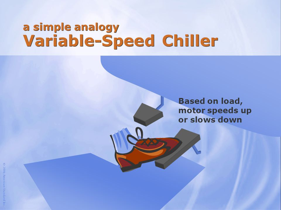 a simple analogy Variable-Speed Chiller
