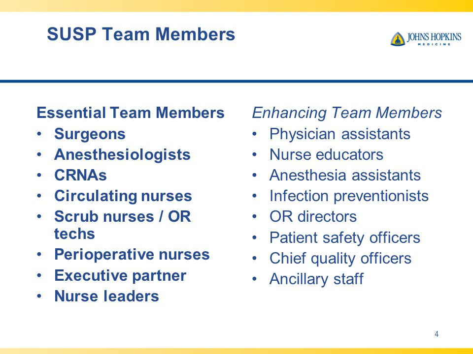 SUSP Team Members Essential Team Members Surgeons Anesthesiologists