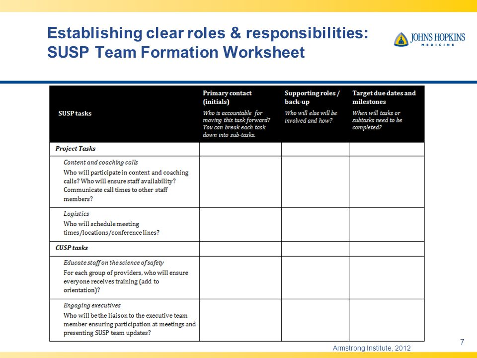 Establishing clear roles & responsibilities: SUSP Team Formation Worksheet
