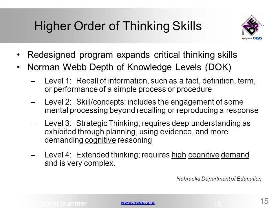 Higher Order of Thinking Skills