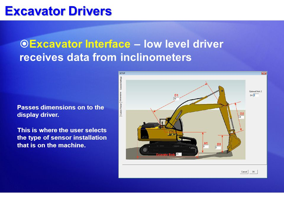 Excavator Drivers Excavator Interface – low level driver receives data from inclinometers. Passes dimensions on to the display driver.