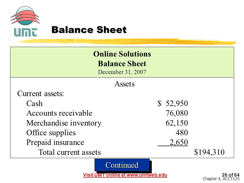 Balance Sheet Online Solutions Balance Sheet Assets Current assets: