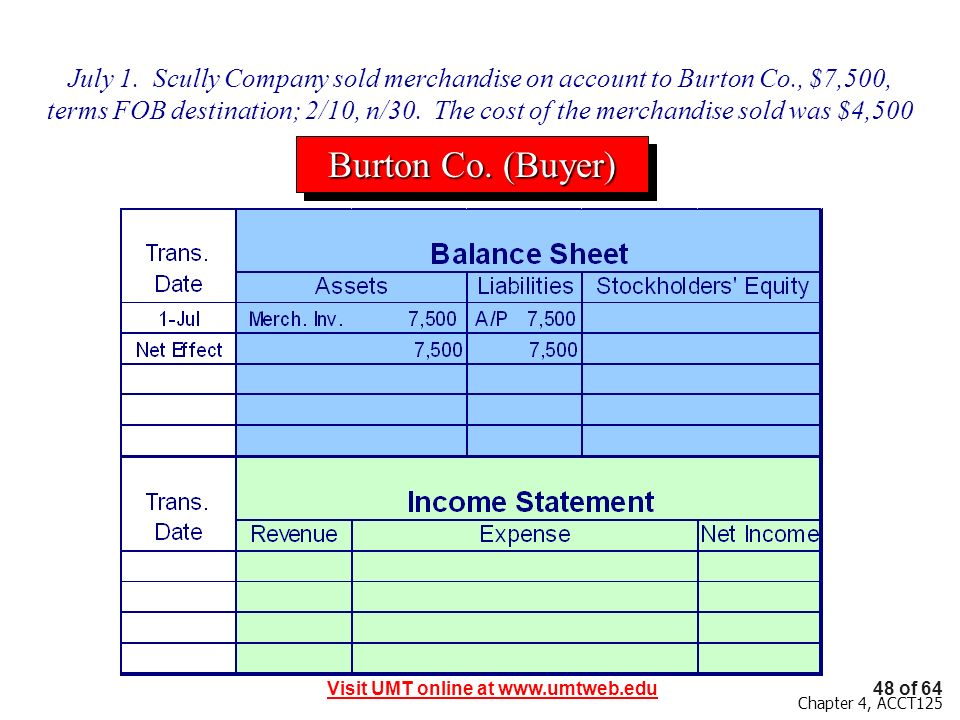 July 1. Scully Company sold merchandise on account to Burton Co