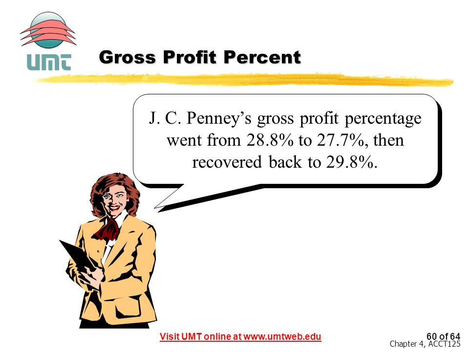 Gross Profit Percent J. C.