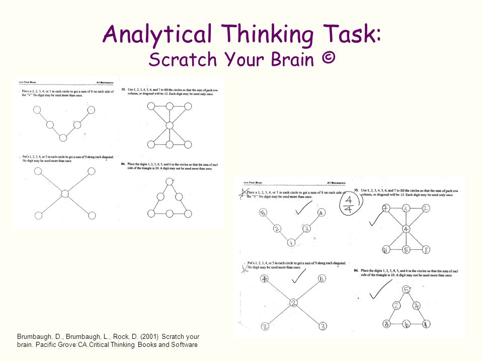 Analytical Thinking Task: Scratch Your Brain ©