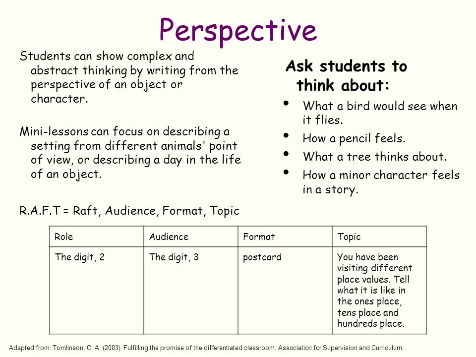 Perspective Ask students to think about: