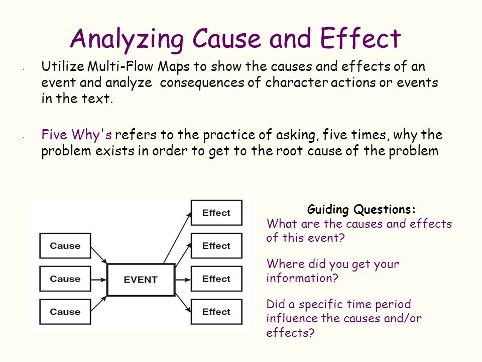 Analyzing Cause and Effect