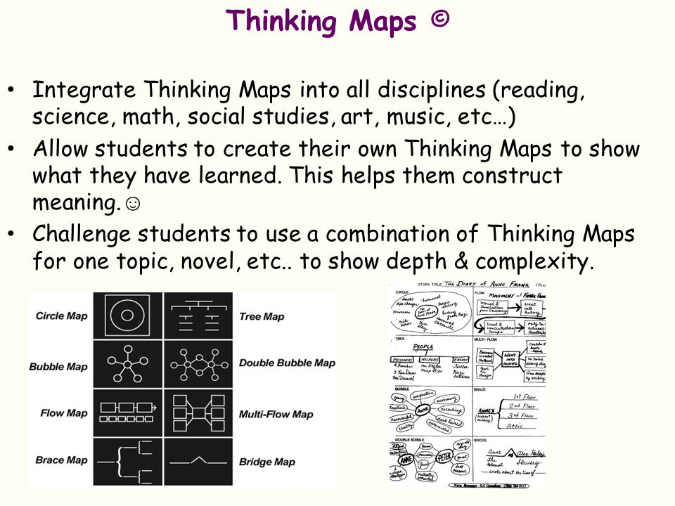 Thinking Maps © Integrate Thinking Maps into all disciplines (reading, science, math, social studies, art, music, etc…)
