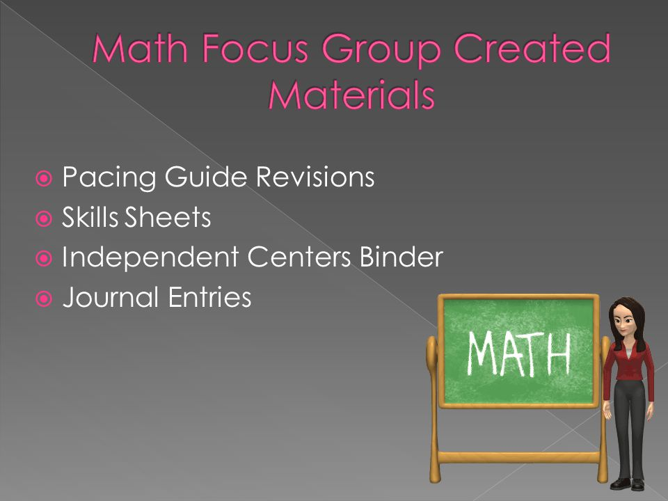 Math Focus Group Created Materials