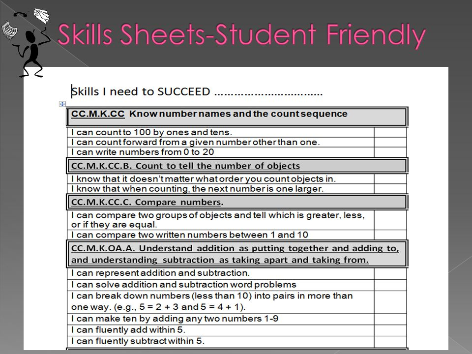 Skills Sheets-Student Friendly