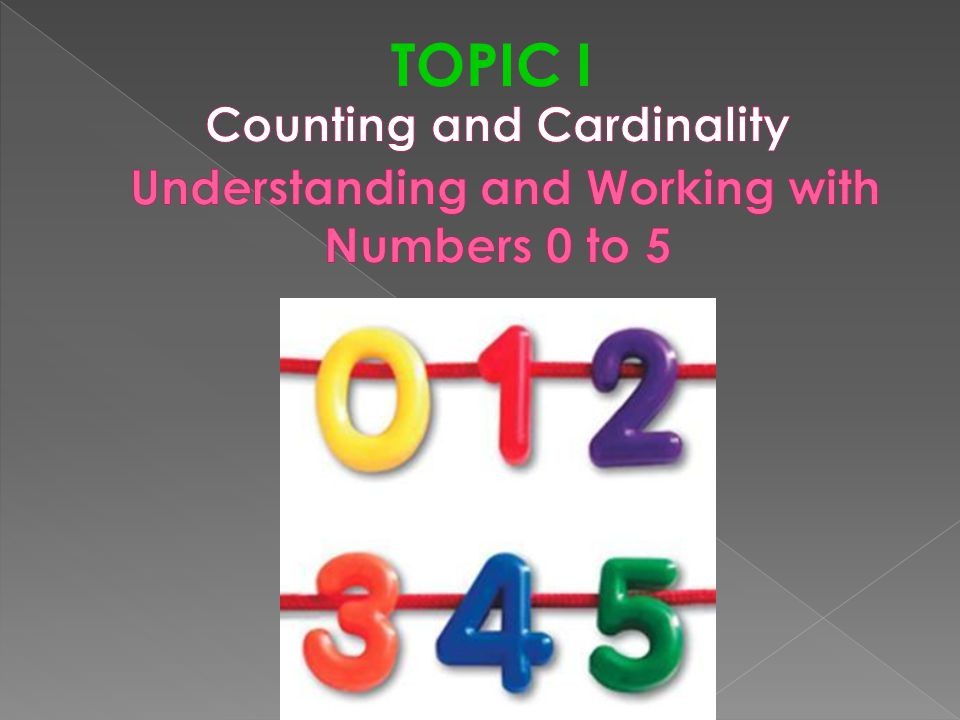Counting and Cardinality Understanding and Working with Numbers 0 to 5