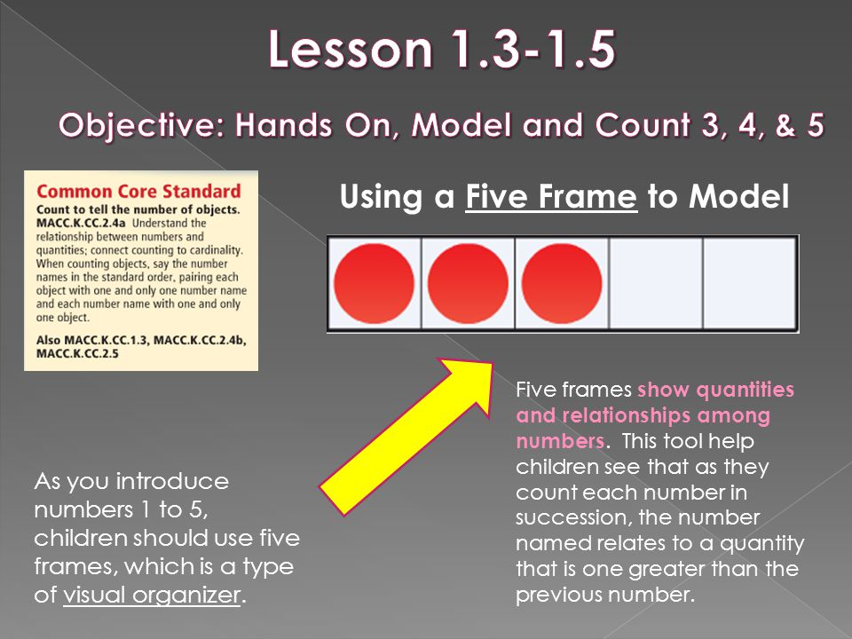 Lesson 1.3-1.5 Objective: Hands On, Model and Count 3, 4, & 5