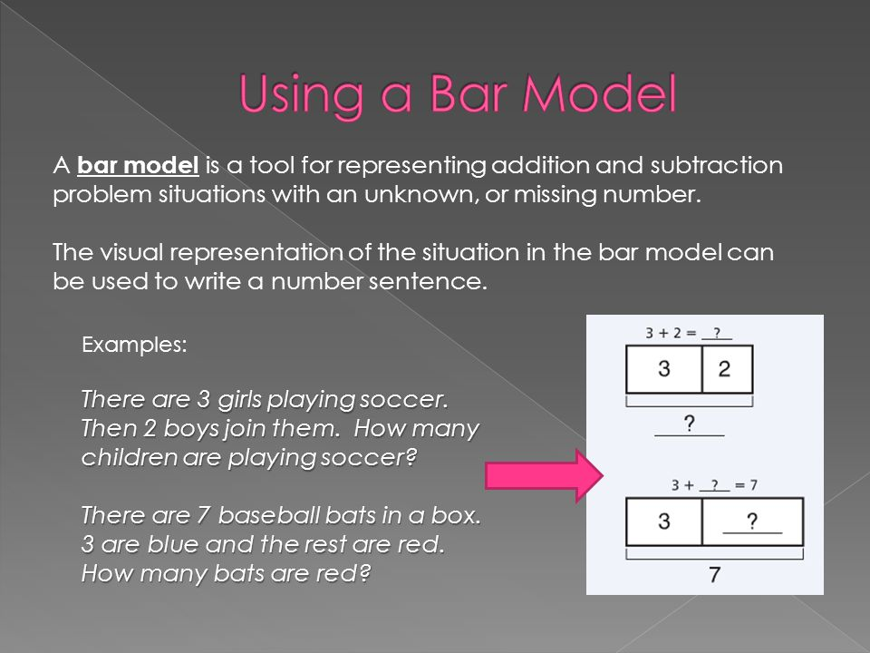 Using a Bar Model A bar model is a tool for representing addition and subtraction problem situations with an unknown, or missing number.