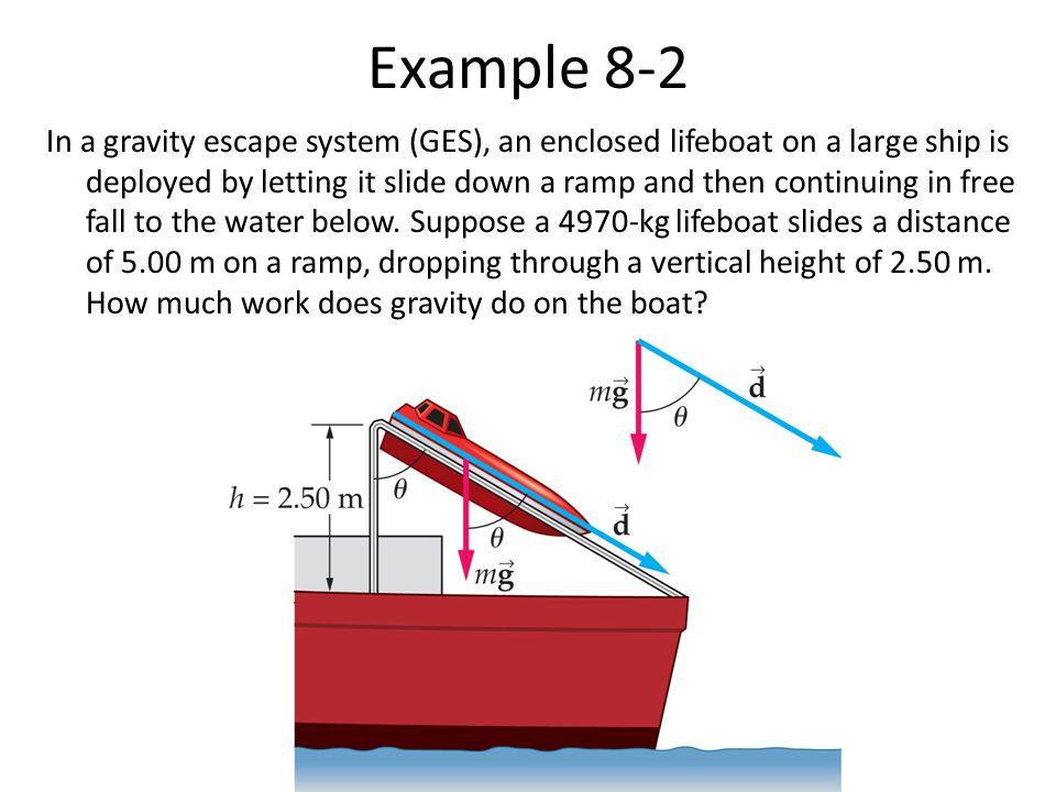 Example 8-2