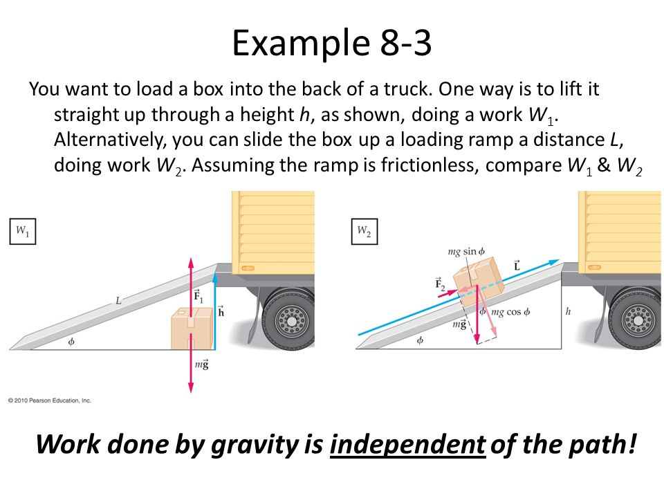 Example 8-3 Work done by gravity is independent of the path!