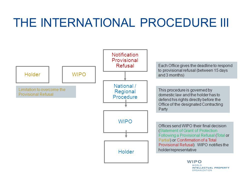 THE INTERNATIONAL PROCEDURE III