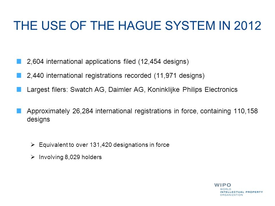 THE USE OF THE HAGUE SYSTEM IN 2012