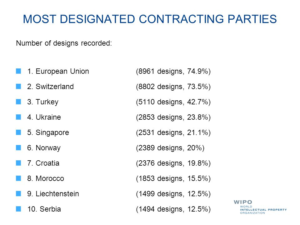 MOST DESIGNATED CONTRACTING PARTIES
