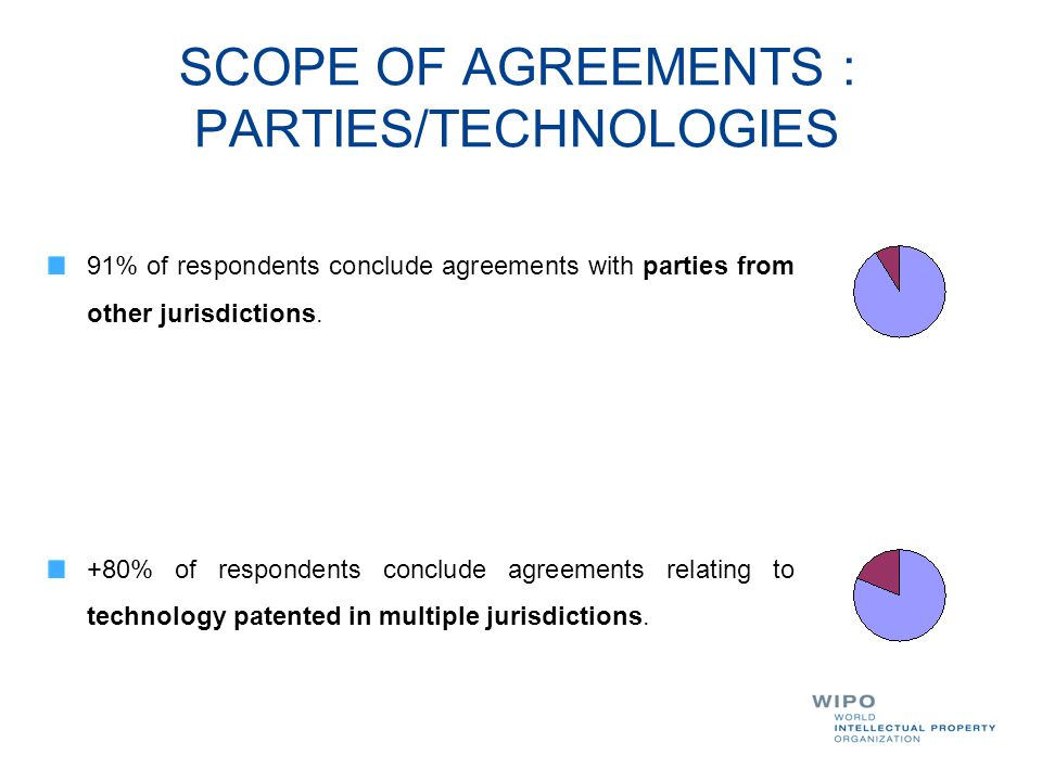 SCOPE OF AGREEMENTS : PARTIES/TECHNOLOGIES