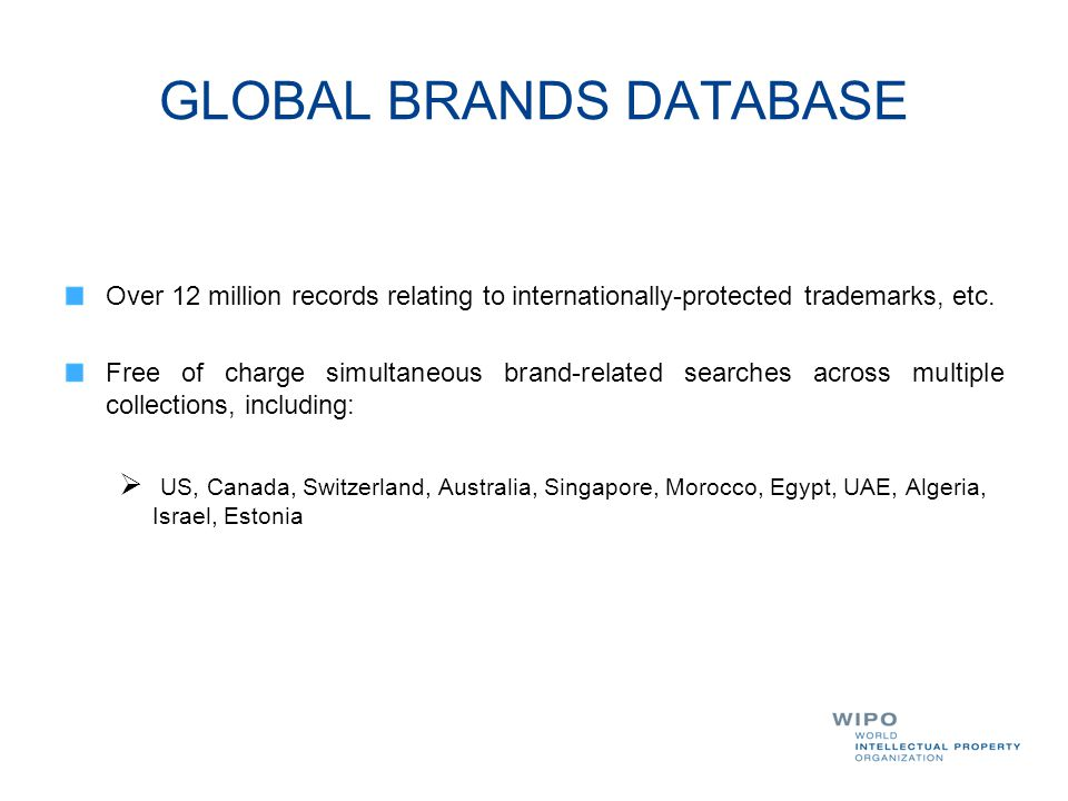 GLOBAL BRANDS DATABASE