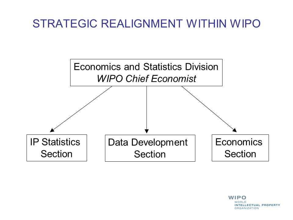 STRATEGIC REALIGNMENT WITHIN WIPO