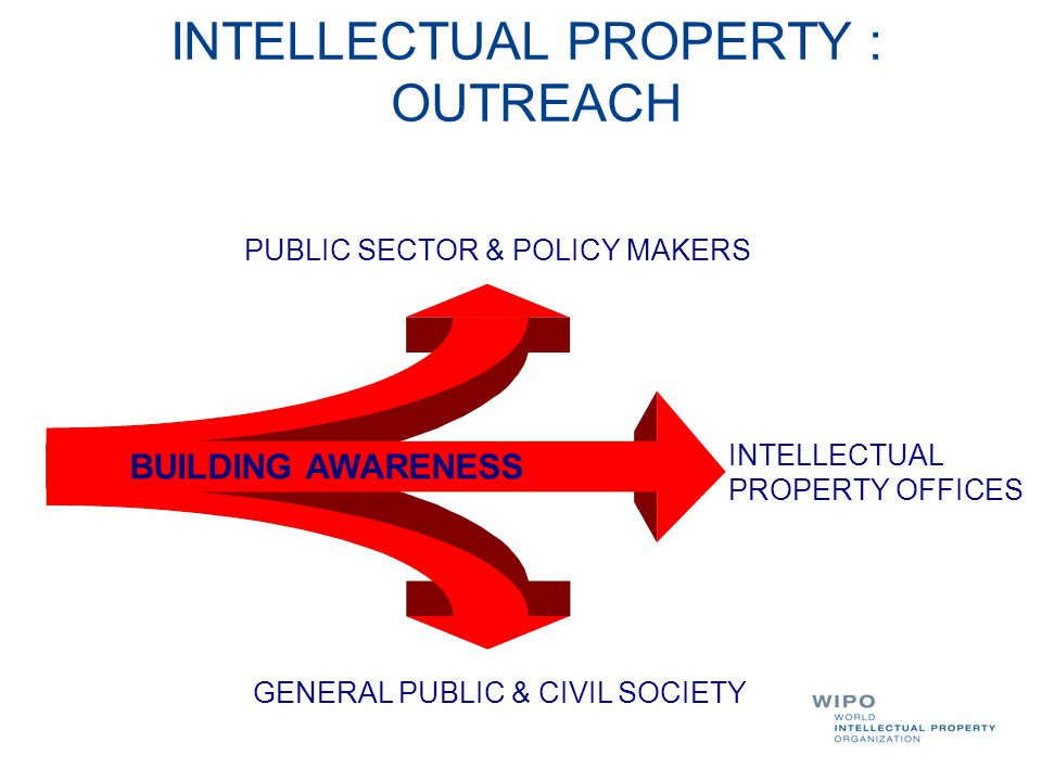 INTELLECTUAL PROPERTY : OUTREACH