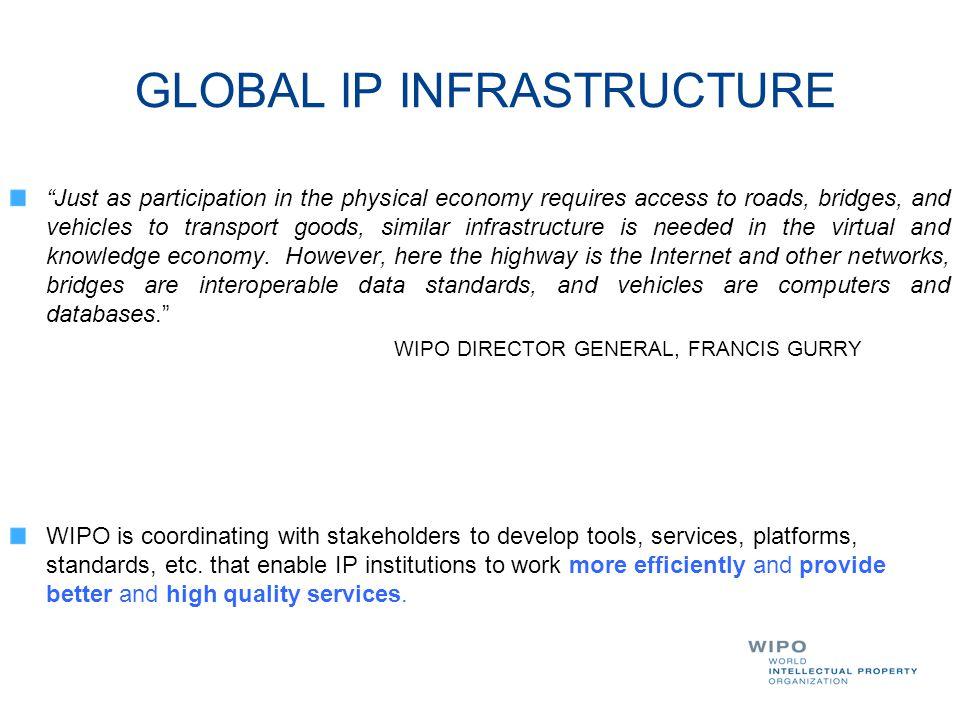 GLOBAL IP INFRASTRUCTURE