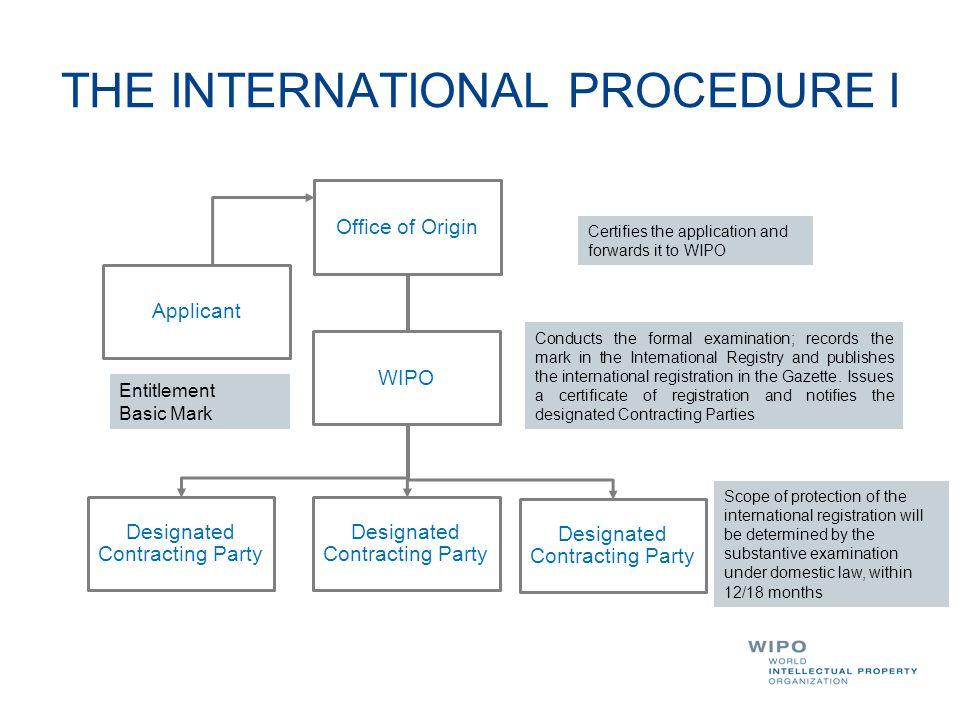 THE INTERNATIONAL PROCEDURE I