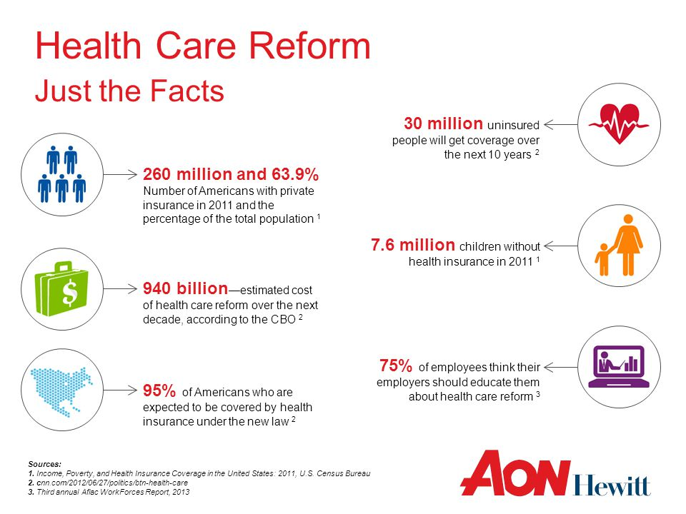 Health Care Reform Just the Facts