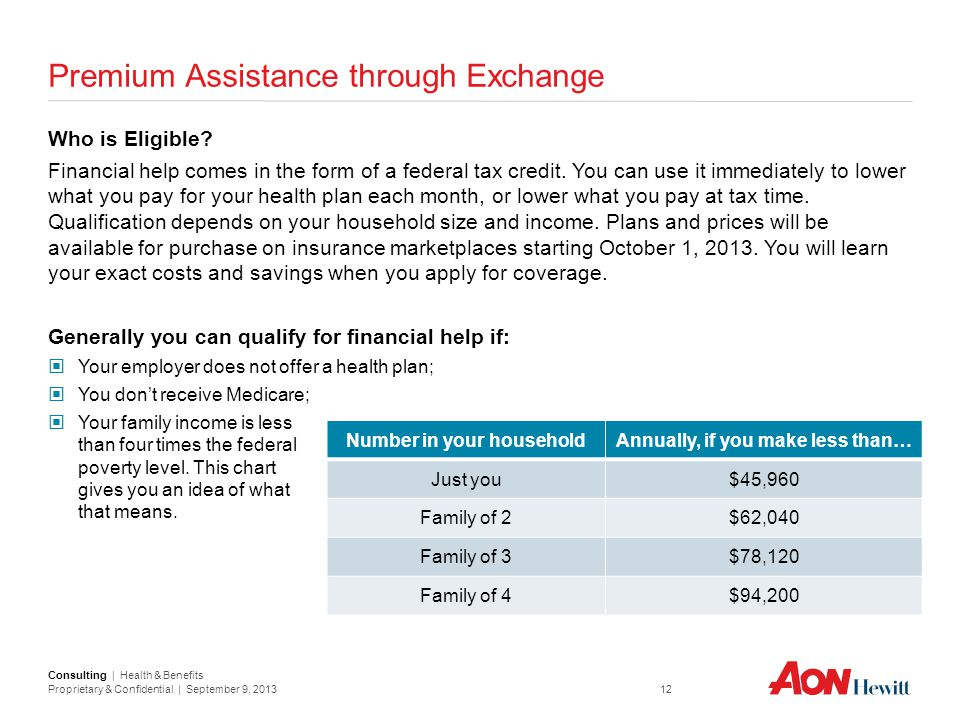 Premium Assistance through Exchange