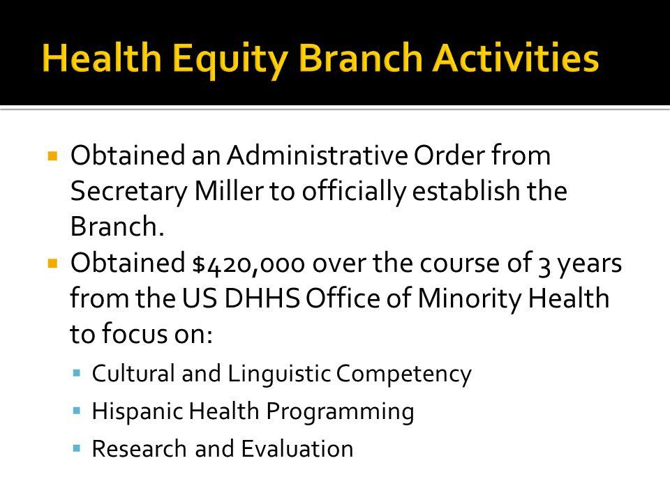 Health Equity Branch Activities