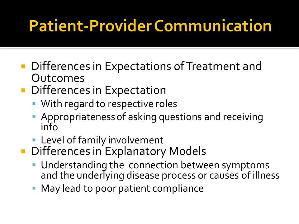 Patient-Provider Communication