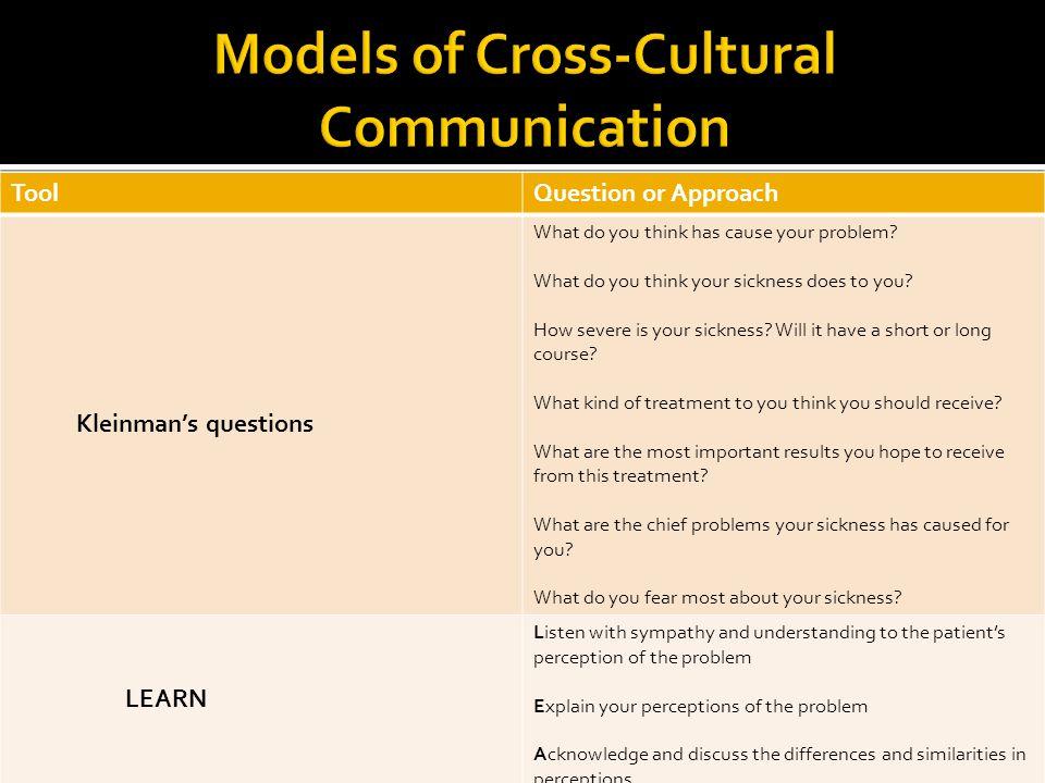 Models of Cross-Cultural Communication