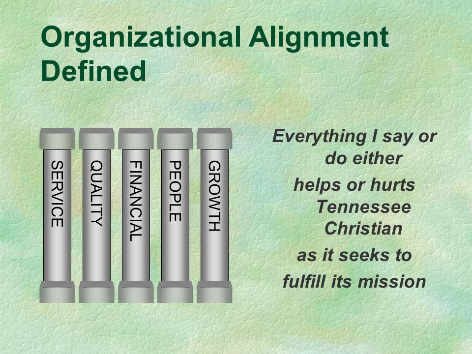 Organizational Alignment Defined